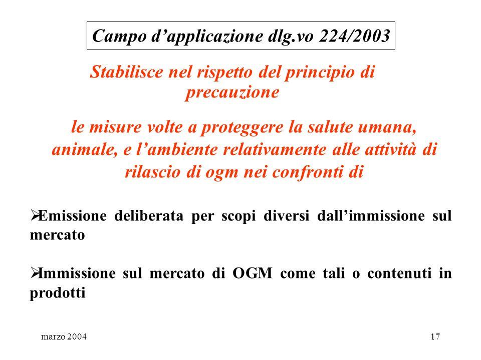 Campo d'applicazione dlg.vo 224/2003