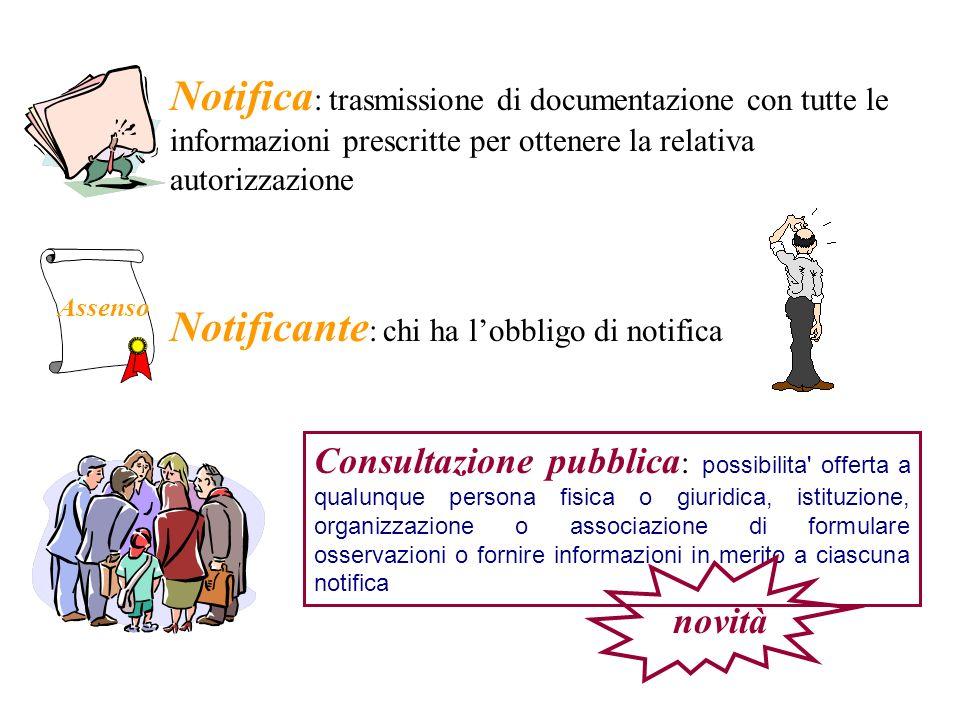 Notifica: trasmissione di documentazione con tutte le