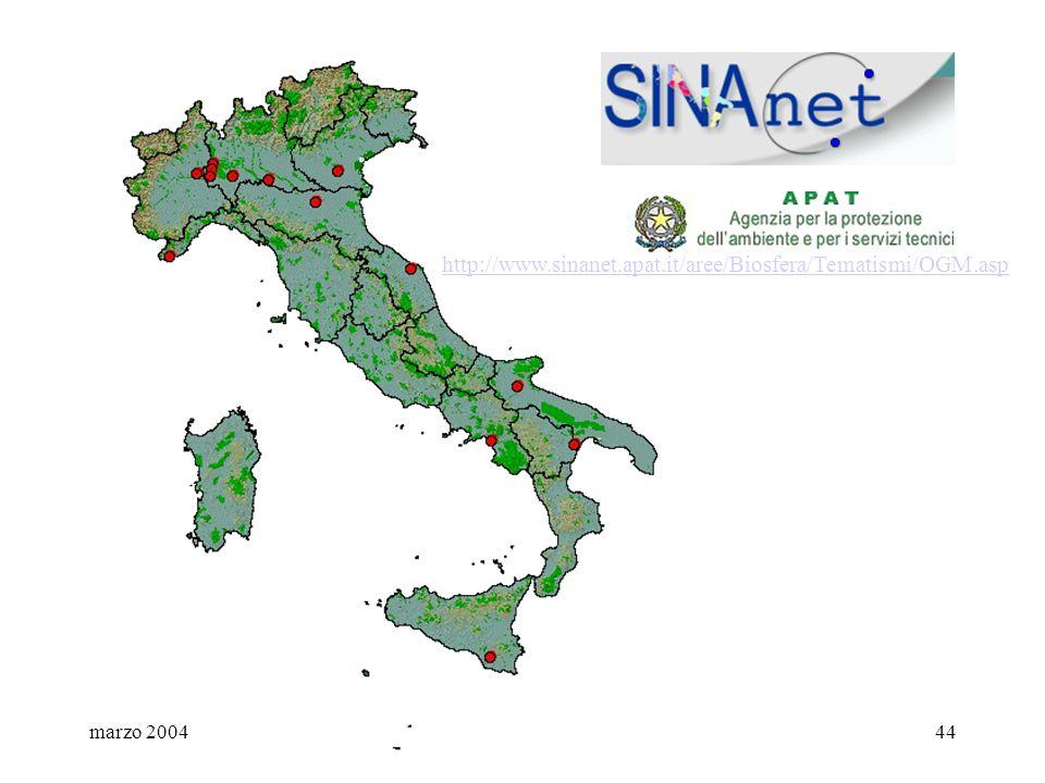 http://www.sinanet.apat.it/aree/Biosfera/Tematismi/OGM.asp marzo 2004