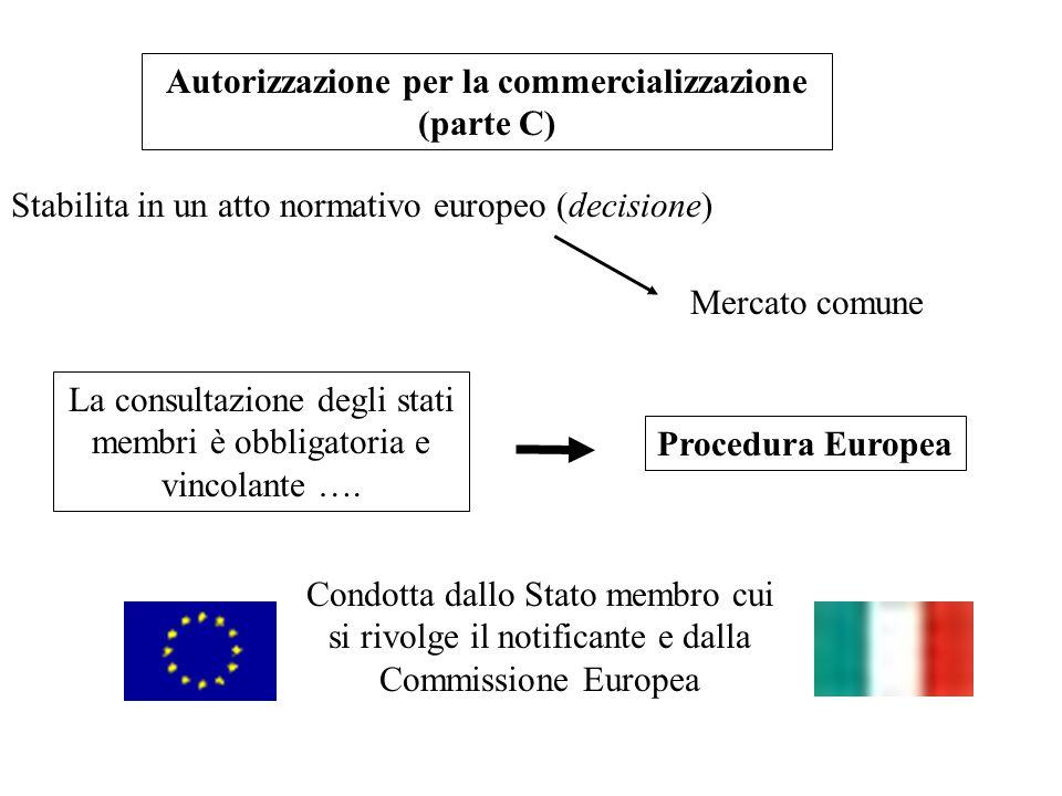 Autorizzazione per la commercializzazione (parte C)