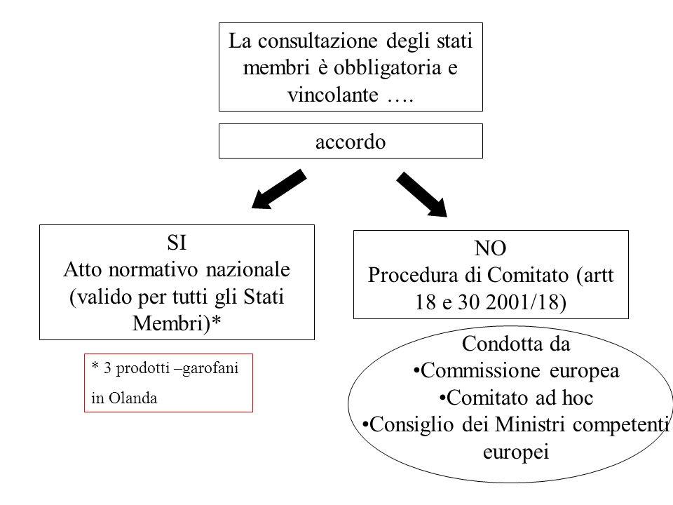 La consultazione degli stati membri è obbligatoria e vincolante ….