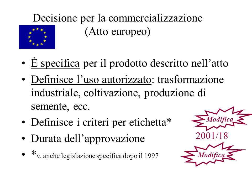 Decisione per la commercializzazione (Atto europeo)