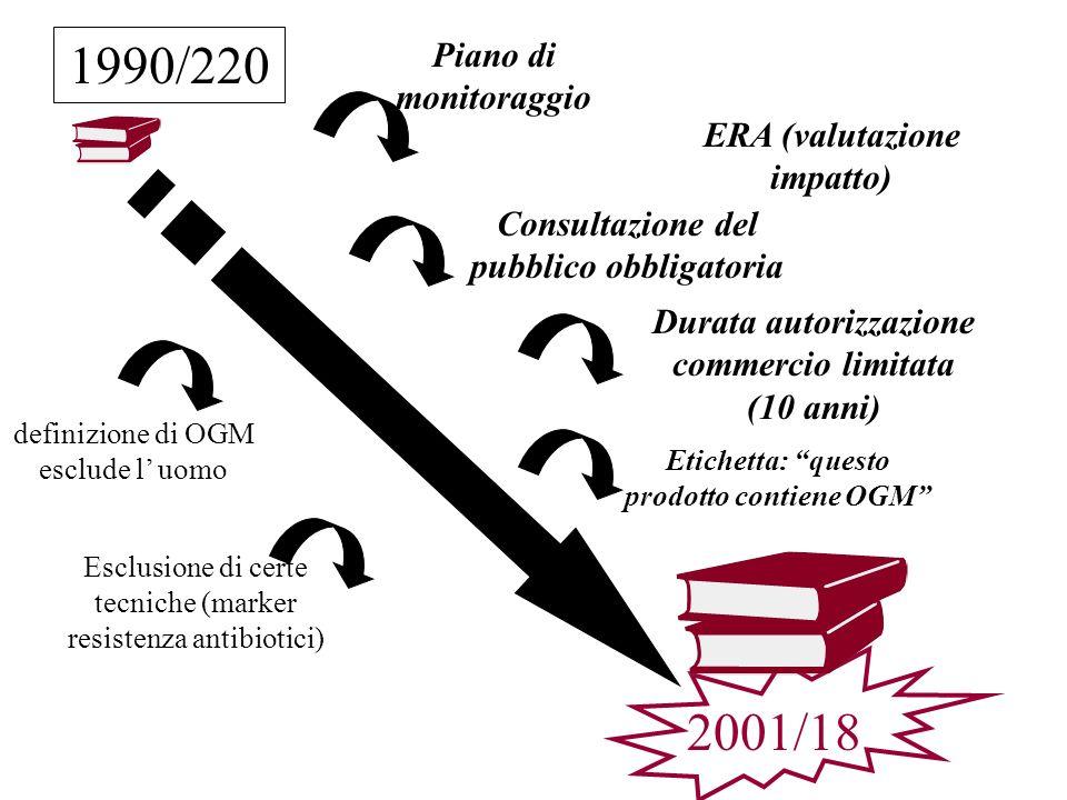 1990/220 2001/18 Piano di monitoraggio ERA (valutazione impatto)