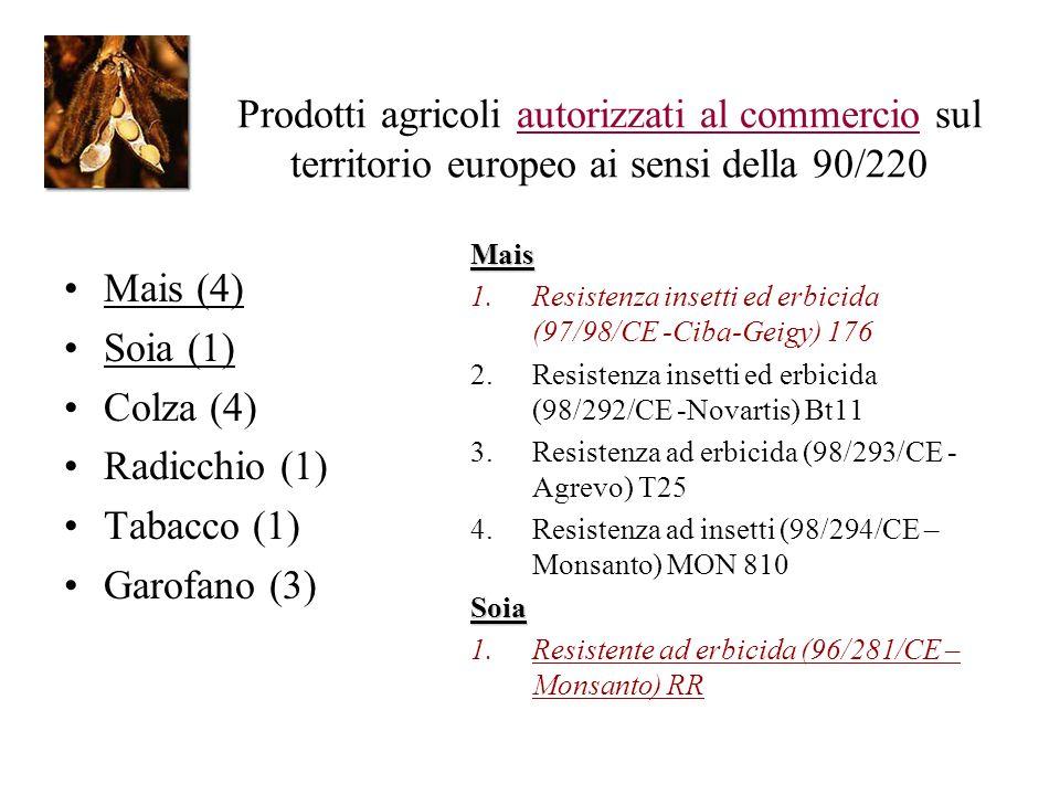Prodotti agricoli autorizzati al commercio sul territorio europeo ai sensi della 90/220