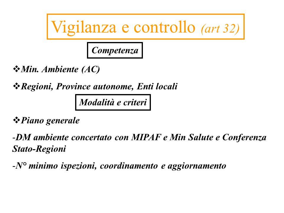 Vigilanza e controllo (art 32)