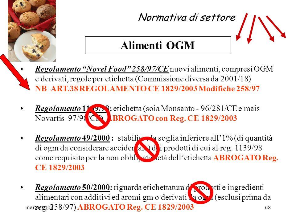 Alimenti OGM Normativa di settore