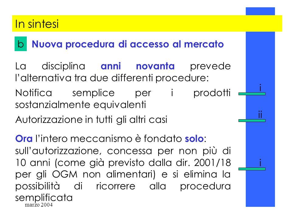 Nuova procedura di accesso al mercato