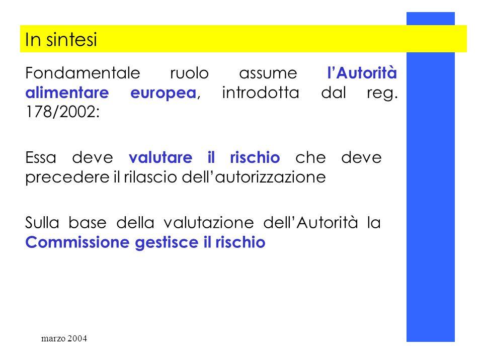 In sintesi Fondamentale ruolo assume l'Autorità alimentare europea, introdotta dal reg. 178/2002: