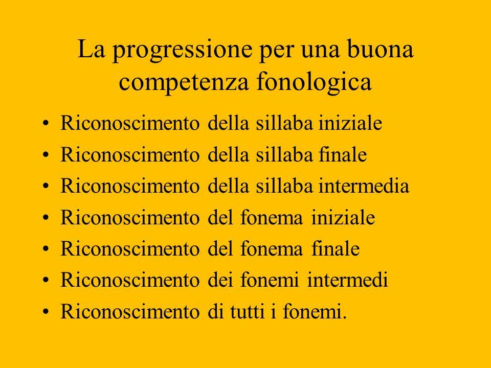 La progressione per una buona competenza fonologica