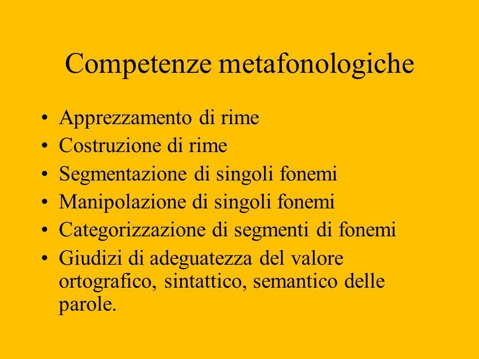 Competenze metafonologiche