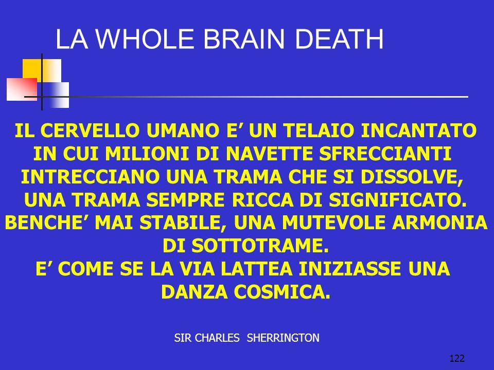 LA WHOLE BRAIN DEATH IL CERVELLO UMANO E' UN TELAIO INCANTATO