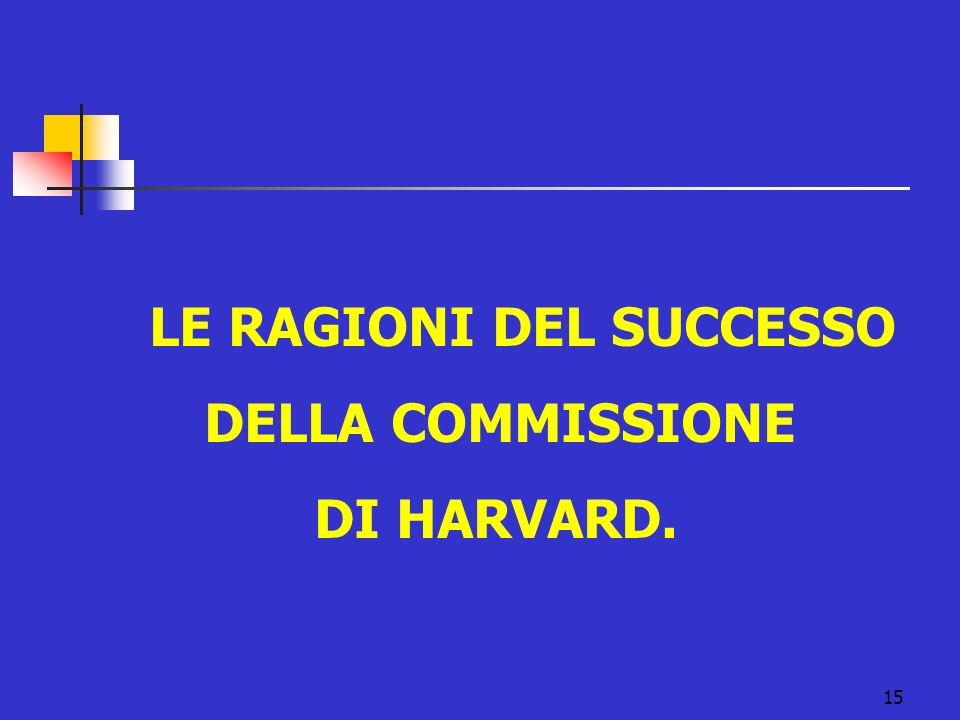 LE RAGIONI DEL SUCCESSO