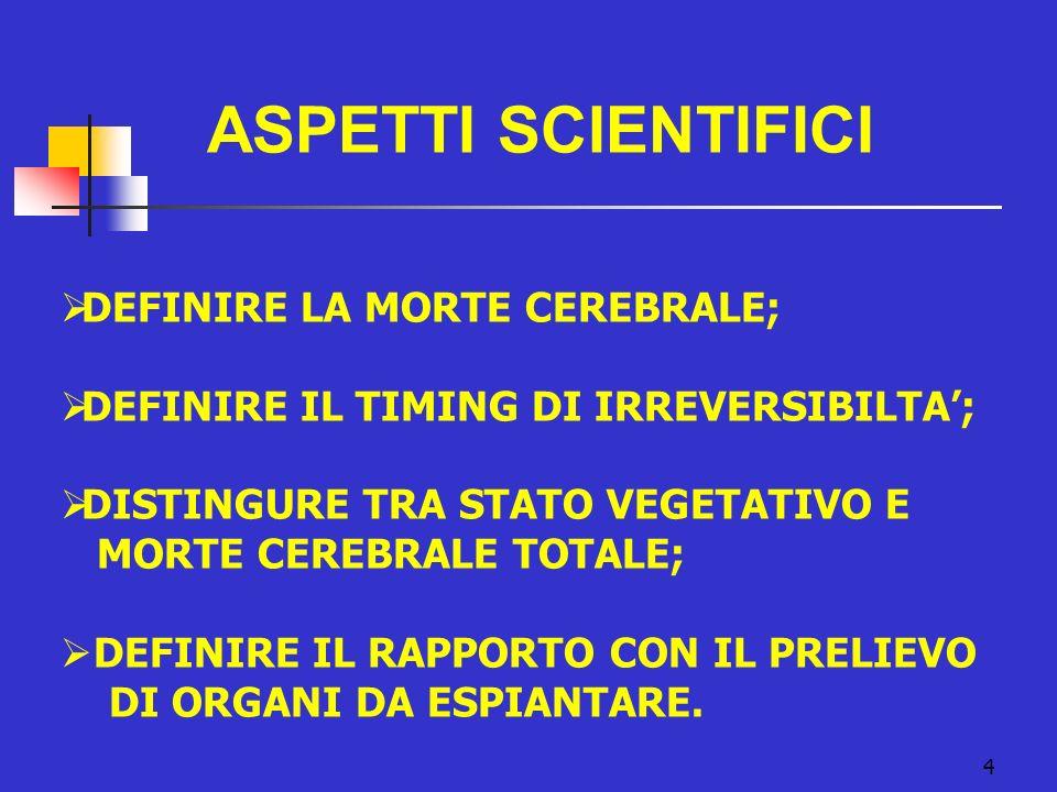 Aspetti SCIENTIFICI DEFINIRE LA MORTE CEREBRALE; DEFINIRE IL TIMING DI IRREVERSIBILTA'; DISTINGURE TRA STATO VEGETATIVO E.