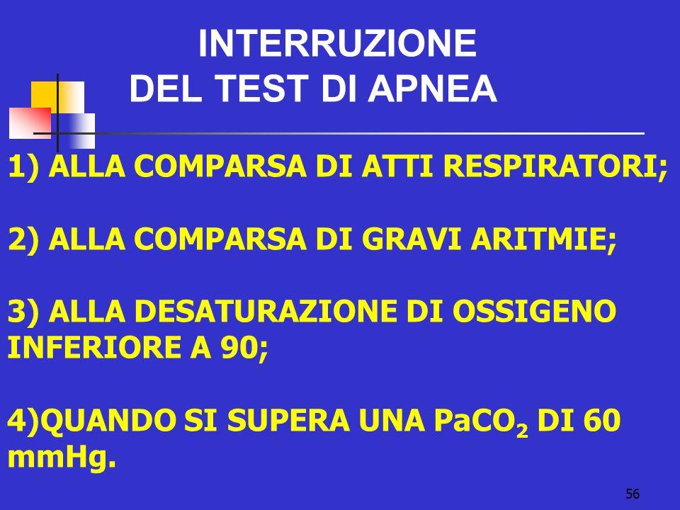 INTERRUZIONE DEL TEST DI APNEA 1) ALLA COMPARSA DI ATTI RESPIRATORI;