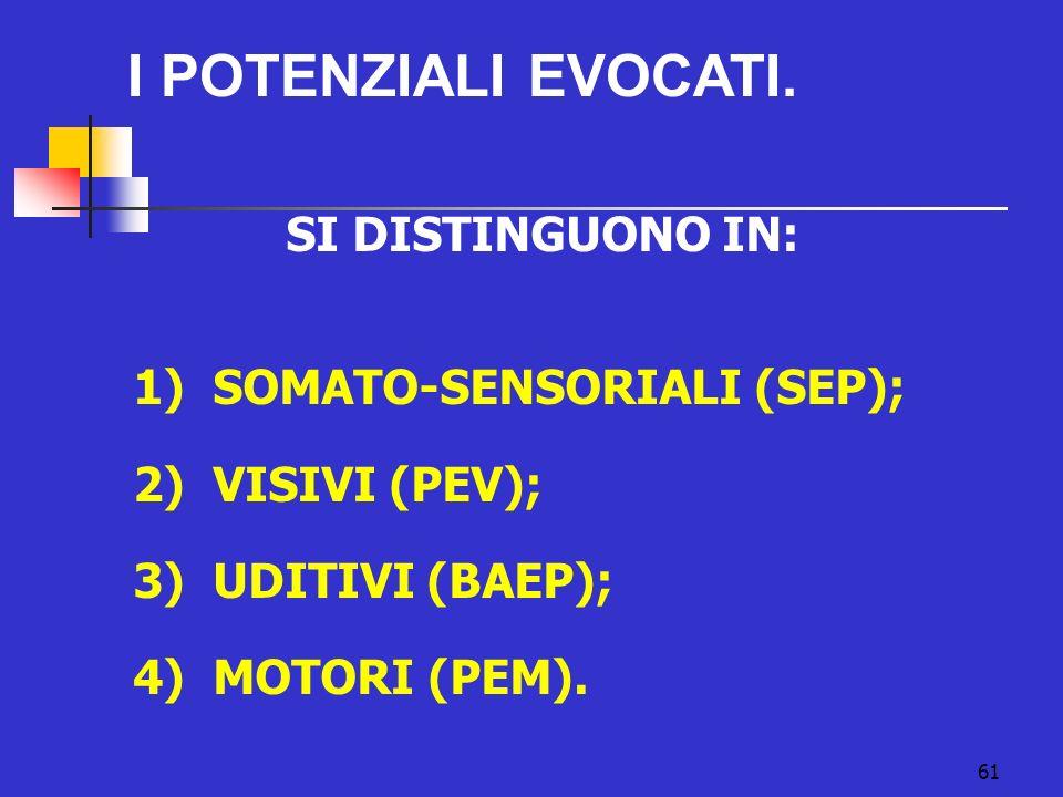 I POTENZIALI EVOCATI. SI DISTINGUONO IN: 1) SOMATO-SENSORIALI (SEP);