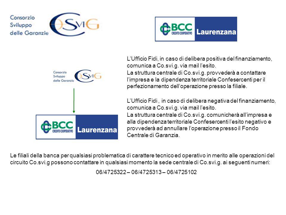 L'Ufficio Fidi, in caso di delibera positiva del finanziamento, comunica a Co.svi.g. via mail l'esito.
