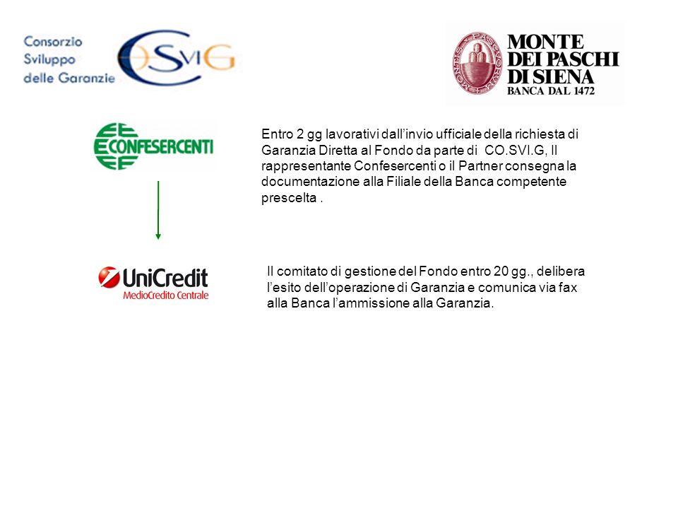 Entro 2 gg lavorativi dall'invio ufficiale della richiesta di Garanzia Diretta al Fondo da parte di CO.SVI.G, Il rappresentante Confesercenti o il Partner consegna la documentazione alla Filiale della Banca competente prescelta .