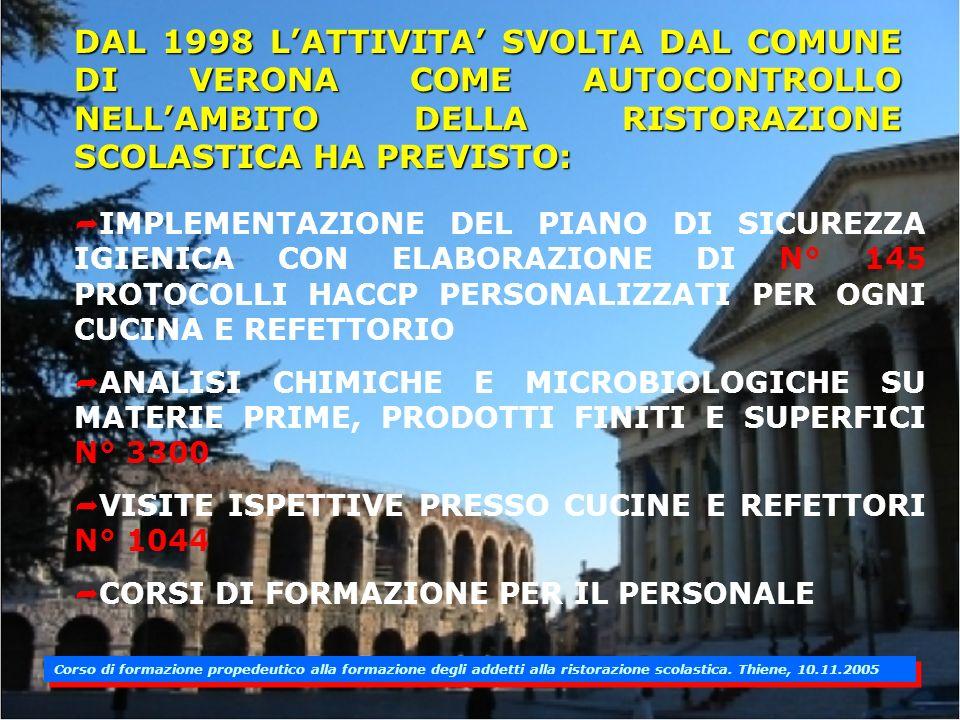 DAL 1998 L'ATTIVITA' SVOLTA DAL COMUNE DI VERONA COME AUTOCONTROLLO NELL'AMBITO DELLA RISTORAZIONE SCOLASTICA HA PREVISTO: