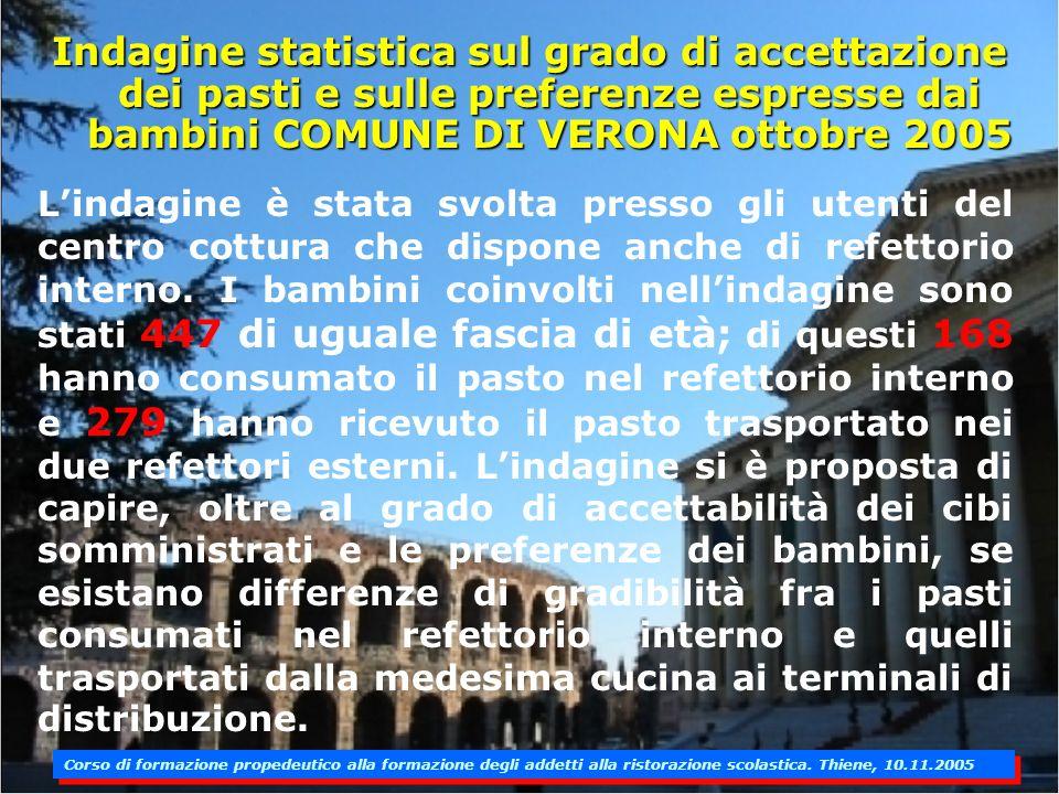 Indagine statistica sul grado di accettazione dei pasti e sulle preferenze espresse dai bambini COMUNE DI VERONA ottobre 2005