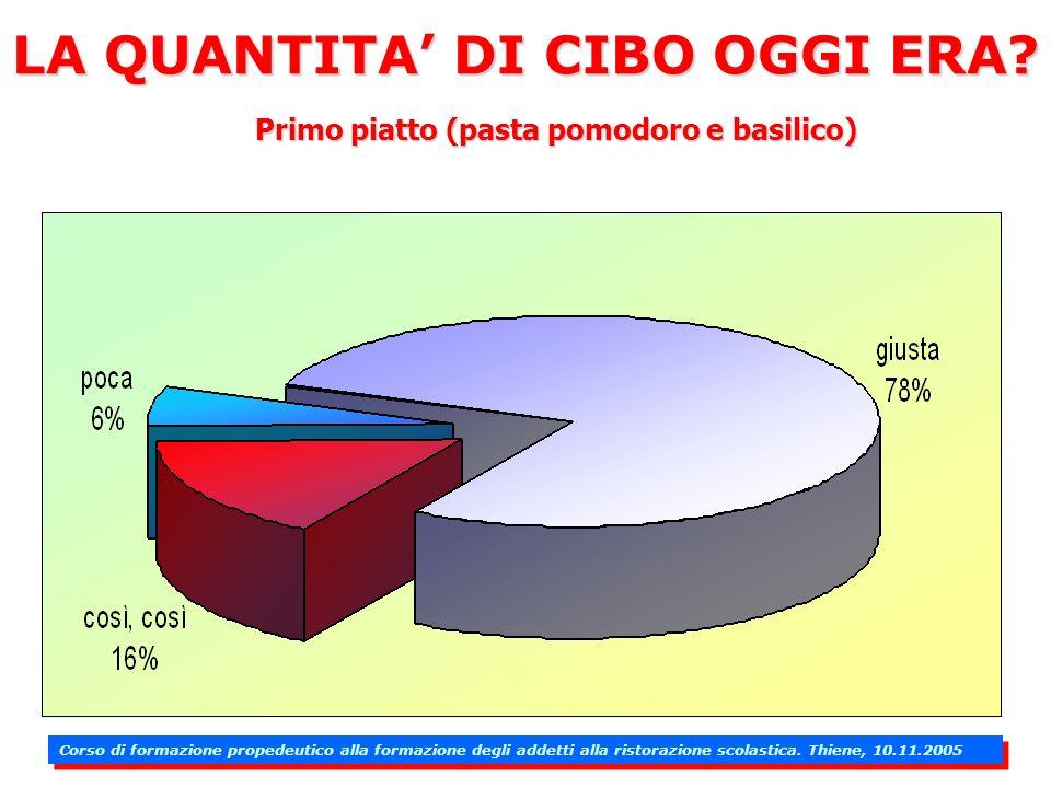 LA QUANTITA' DI CIBO OGGI ERA