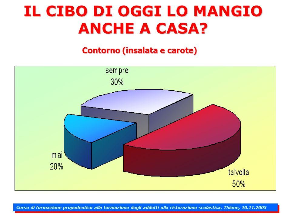 IL CIBO DI OGGI LO MANGIO ANCHE A CASA Contorno (insalata e carote)