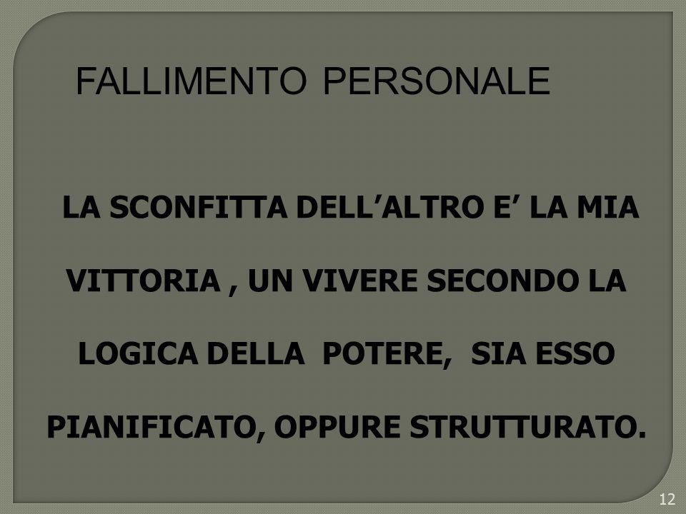 FALLIMENTO PERSONALE LA SCONFITTA DELL'ALTRO E' LA MIA