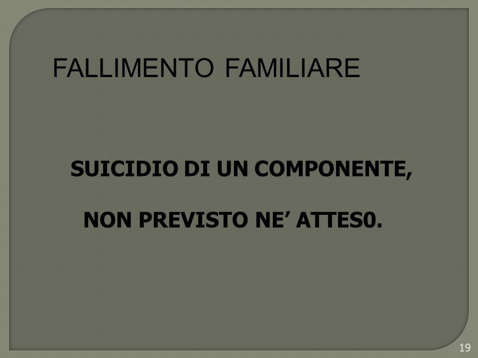 FALLIMENTO FAMILIARE SUICIDIO DI UN COMPONENTE,