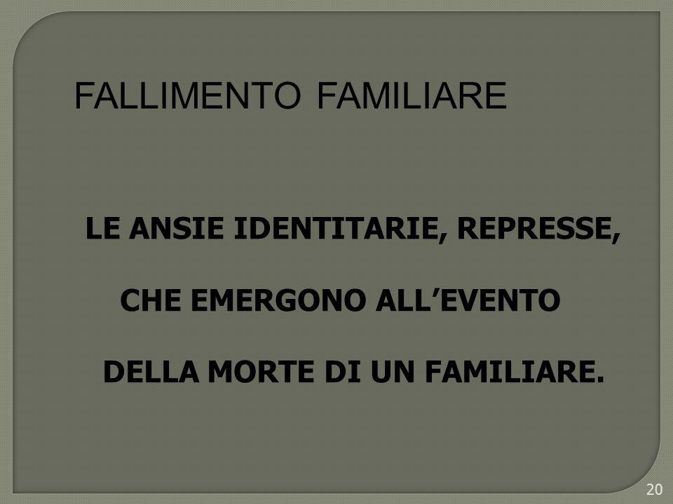 FALLIMENTO FAMILIARE LE ANSIE IDENTITARIE, REPRESSE,