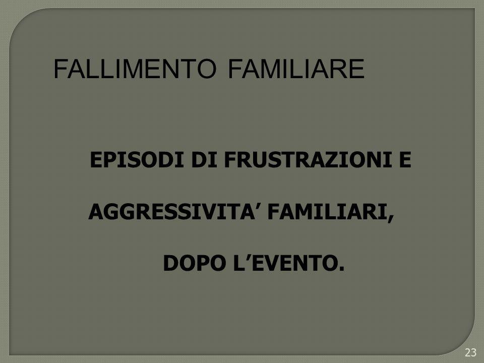 EPISODI DI FRUSTRAZIONI E AGGRESSIVITA' FAMILIARI,