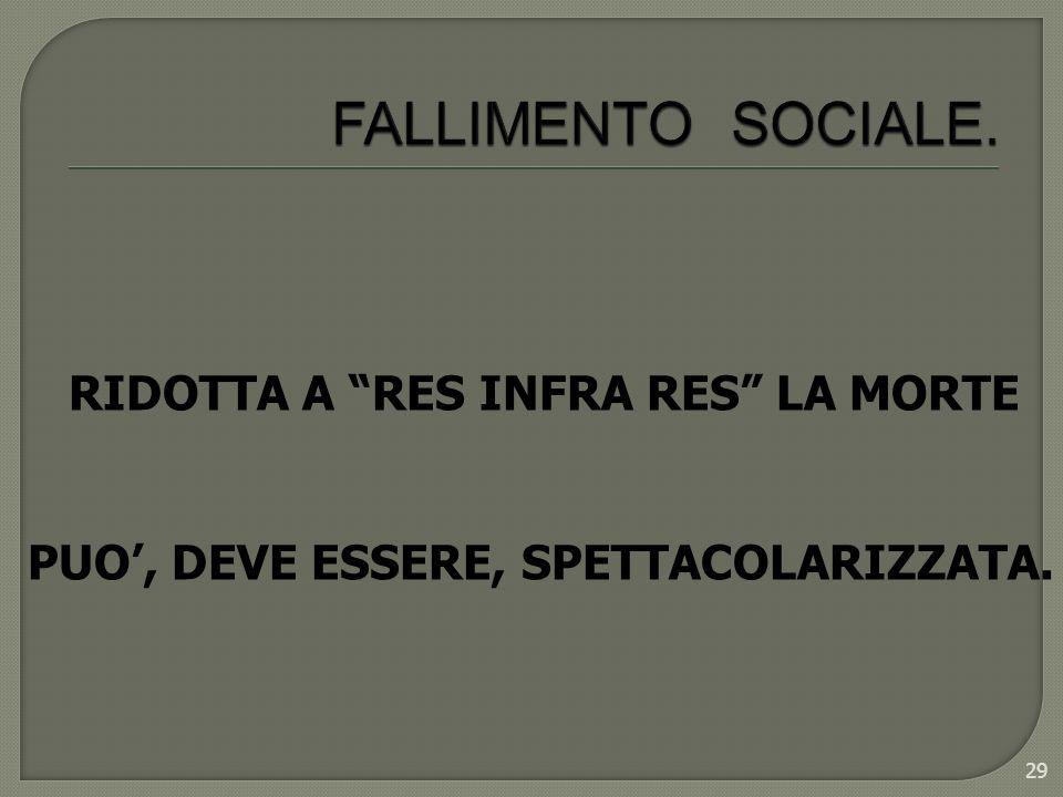 FALLIMENTO SOCIALE. RIDOTTA A RES INFRA RES LA MORTE