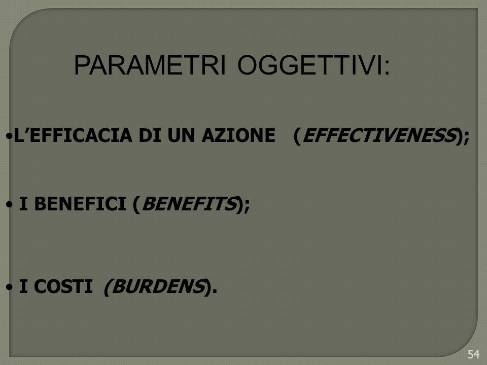 PARAMETRI OGGETTIVI: l'efficacia Di un azione (effectiveness);