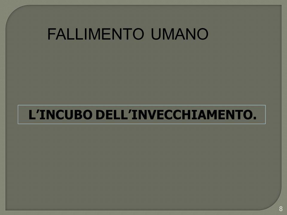 FALLIMENTO UMANO L'INCUBO DELL'INVECCHIAMENTO.