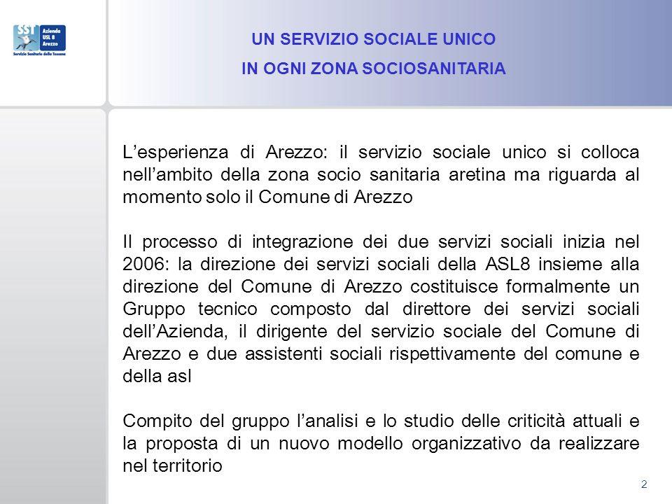 UN SERVIZIO SOCIALE UNICO IN OGNI ZONA SOCIOSANITARIA