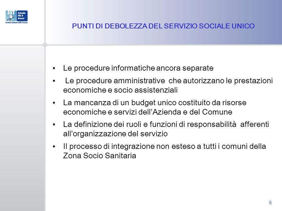 PUNTI DI DEBOLEZZA DEL SERVIZIO SOCIALE UNICO