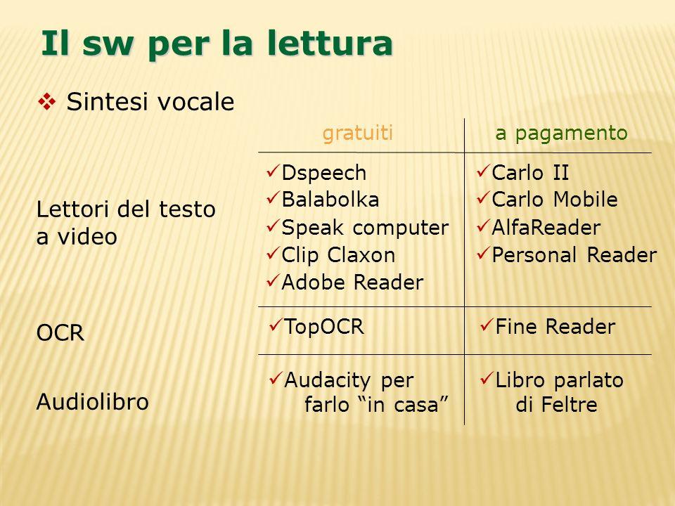 Il sw per la lettura Sintesi vocale Lettori del testo a video OCR