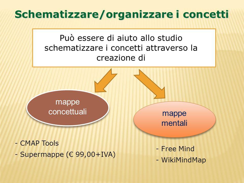 Schematizzare/organizzare i concetti
