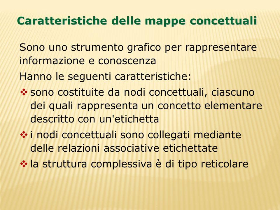Caratteristiche delle mappe concettuali