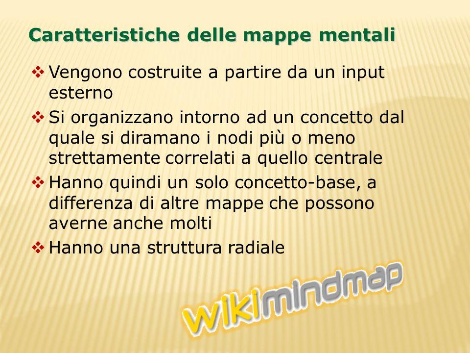 Caratteristiche delle mappe mentali