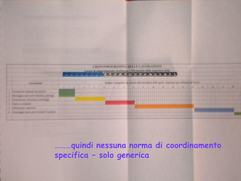 Cronoprogramma ………quindi nessuna norma di coordinamento specifica – solo generica