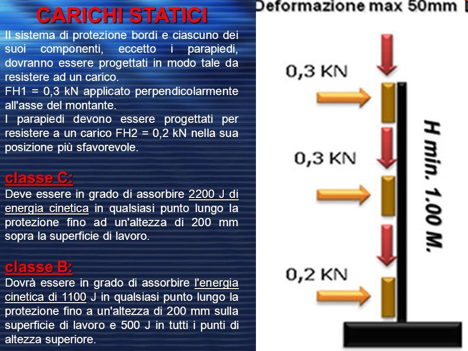 CARICHI STATICI classe B: