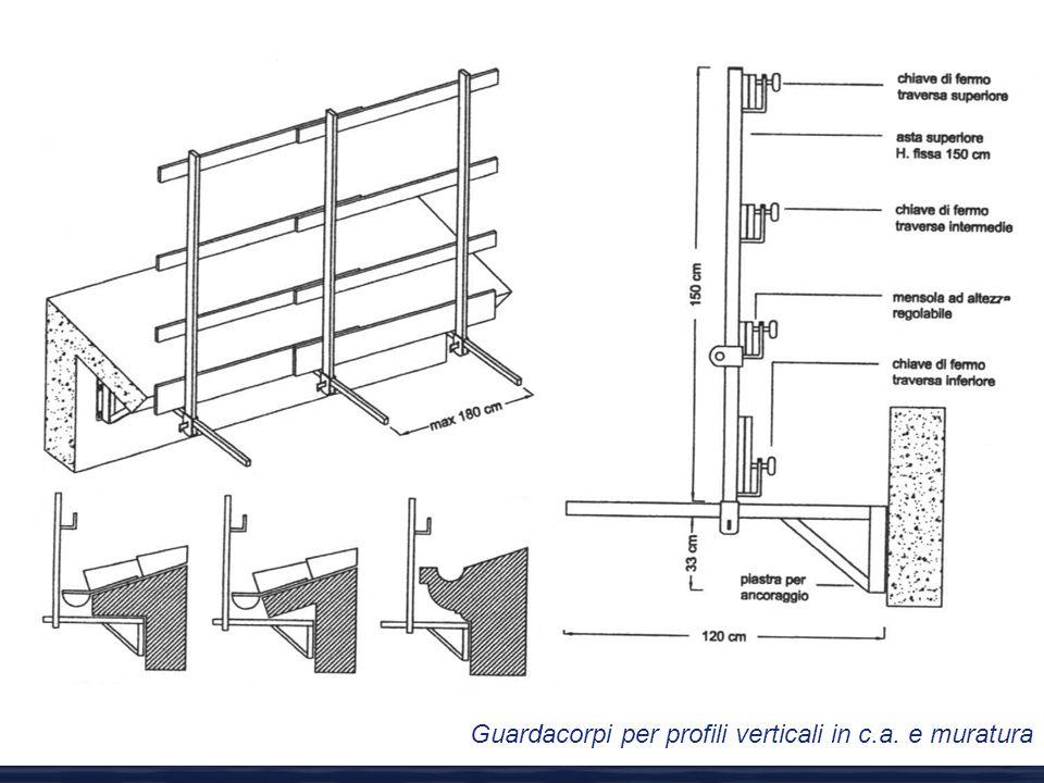 Guardacorpi per profili verticali in c.a. e muratura