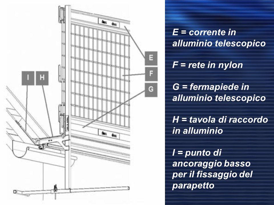 E = corrente in alluminio telescopico