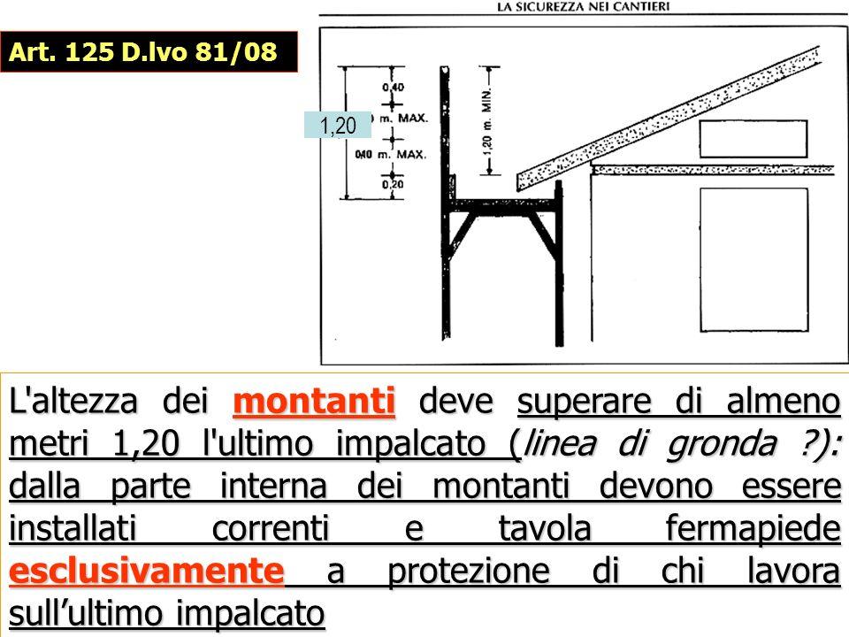 Art. 125 D.lvo 81/08 1,20.