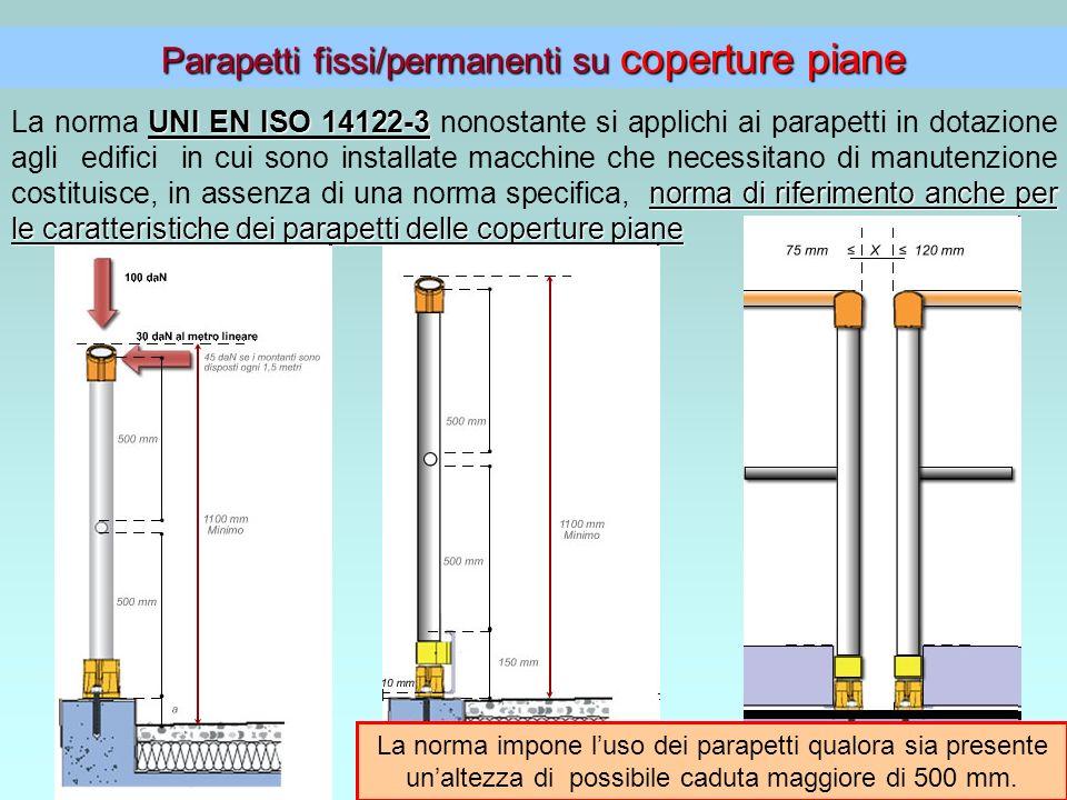 Parapetti fissi/permanenti su coperture piane