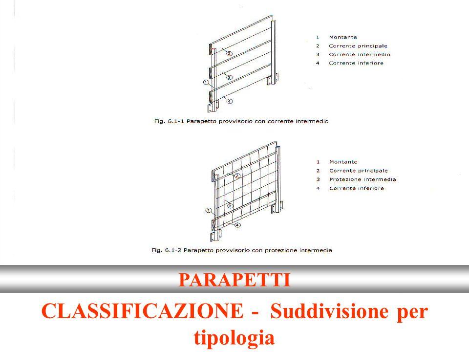 CLASSIFICAZIONE - Suddivisione per tipologia