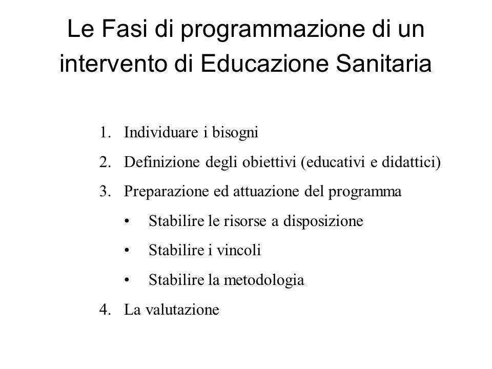 Le Fasi di programmazione di un intervento di Educazione Sanitaria