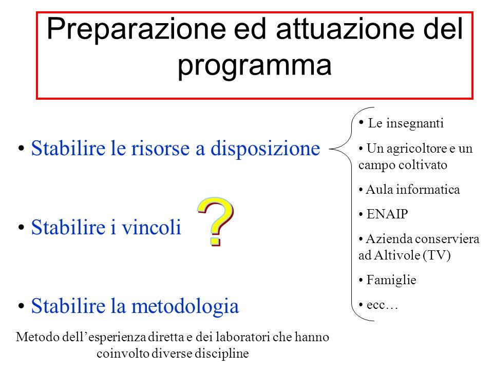 Preparazione ed attuazione del programma