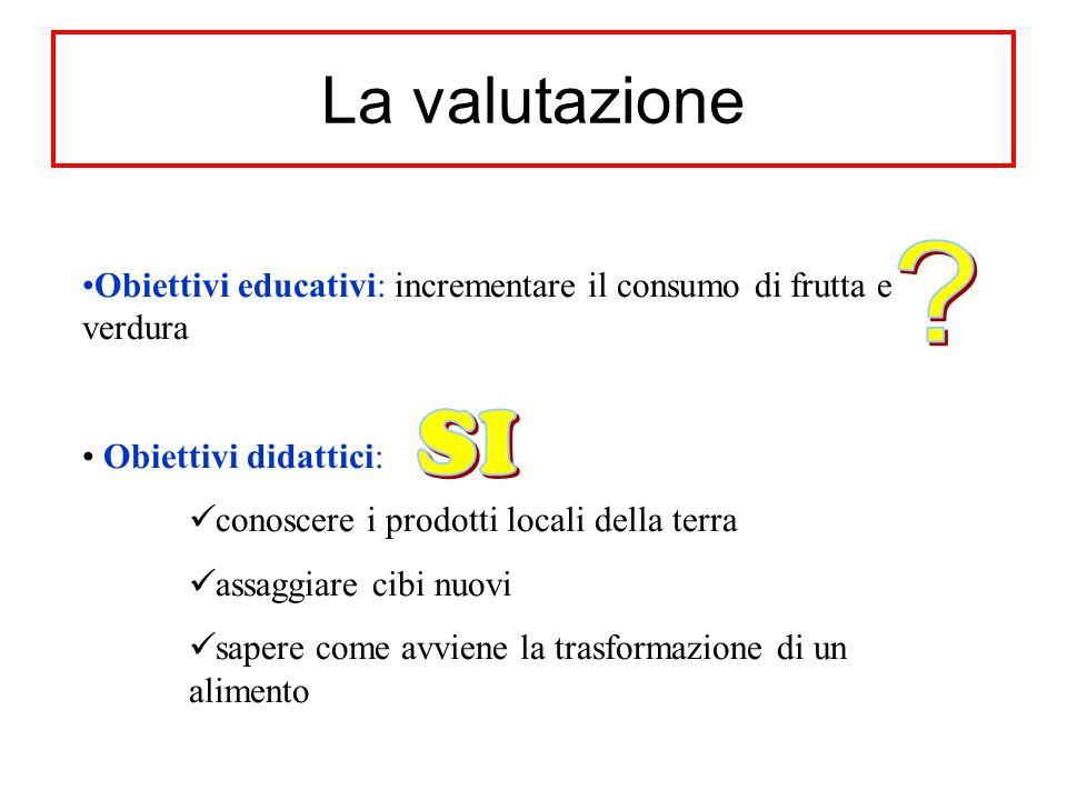 La valutazione Obiettivi educativi: incrementare il consumo di frutta e verdura. Obiettivi didattici: