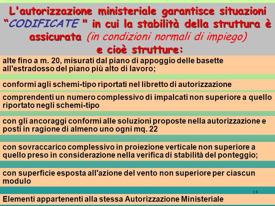 L autorizzazione ministeriale garantisce situazioni CODIFICATE in cui la stabilità della struttura è assicurata (in condizioni normali di impiego)