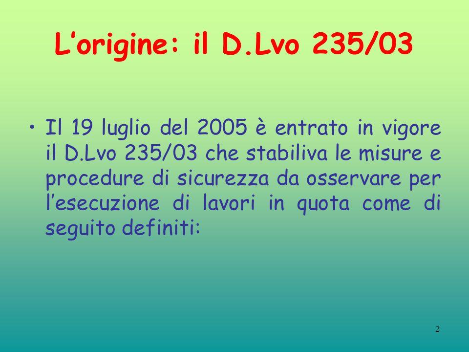 L'origine: il D.Lvo 235/03